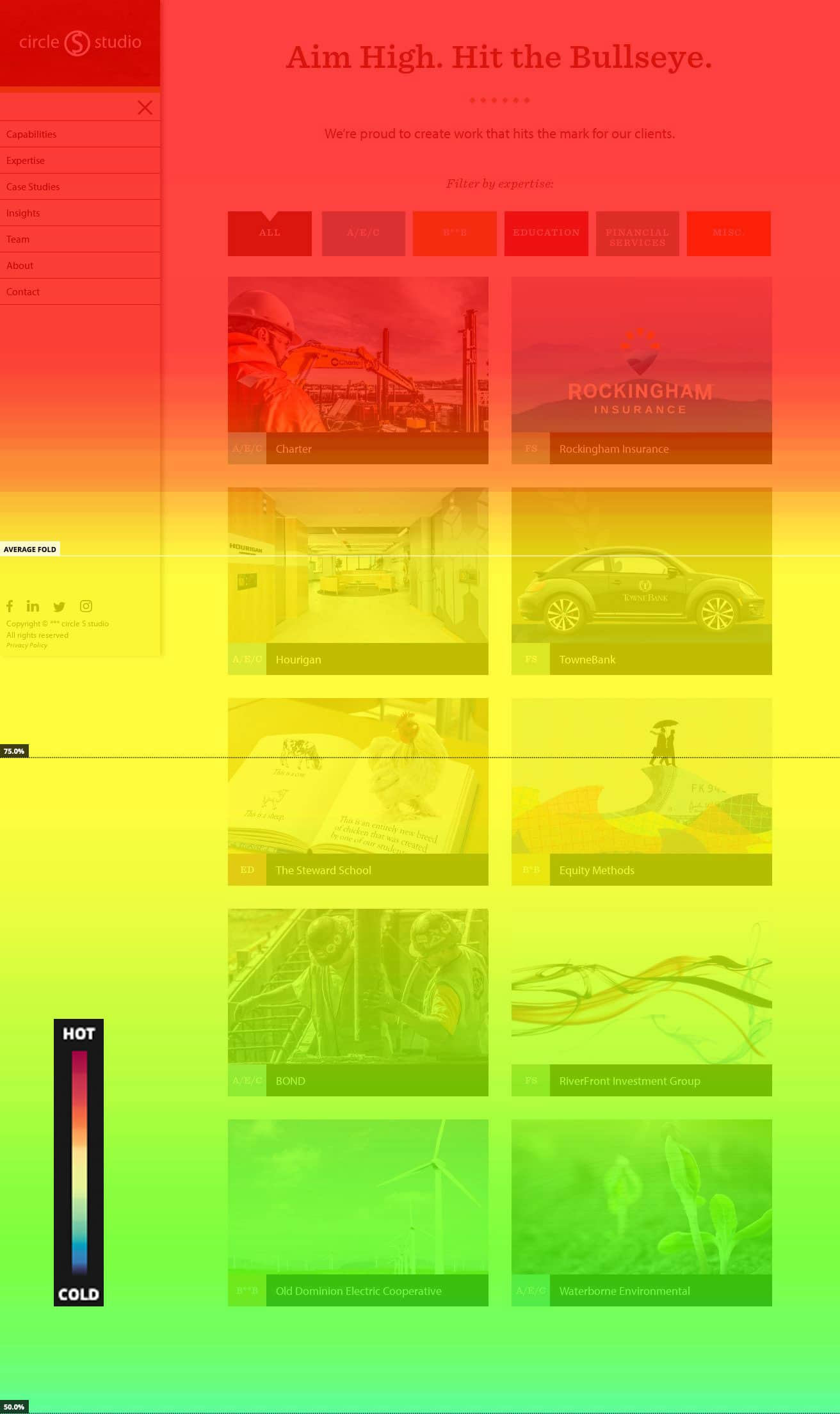 website page scroll heatmap